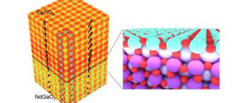 Researchers use novel method to visualize the 3D atomic and electron density structure of the most complex perovskite crystal structure system known to date